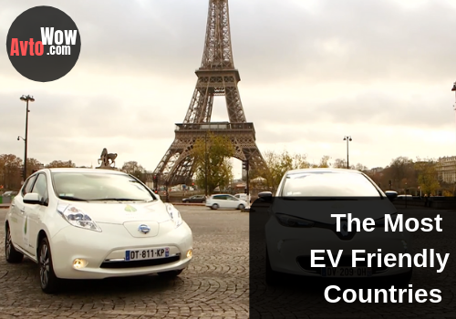 The Most EV Friendly Countries