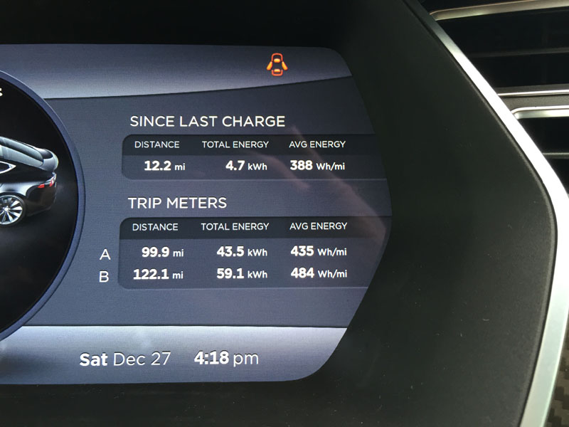How Much Electricity Does An Electric Car Use?