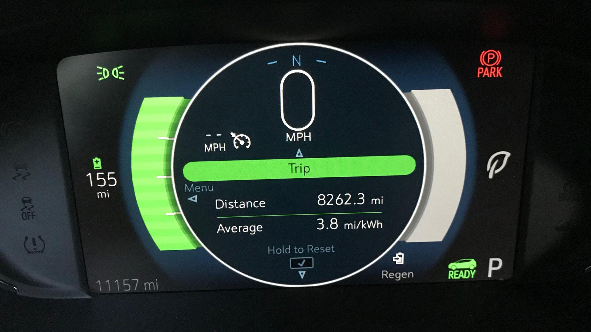 How Far Can An Electric Car Go?