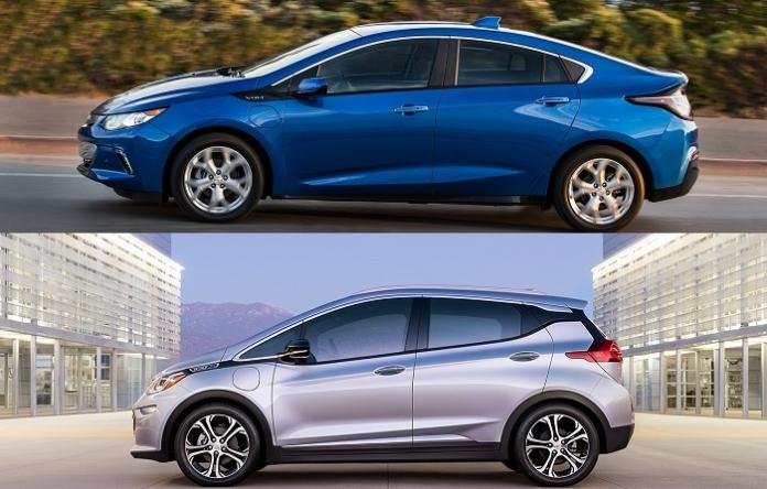 How Do The Government EV Tax Credits Work for EV's and PHEV's in the United States?