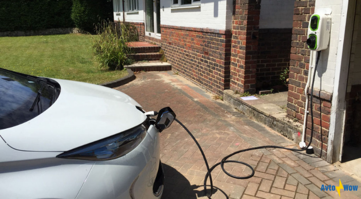 best electric car chargers on the market