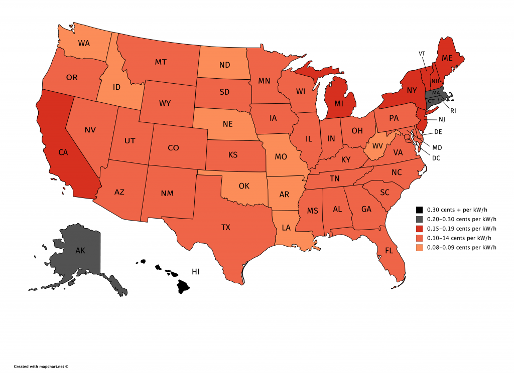 electricity rates by state